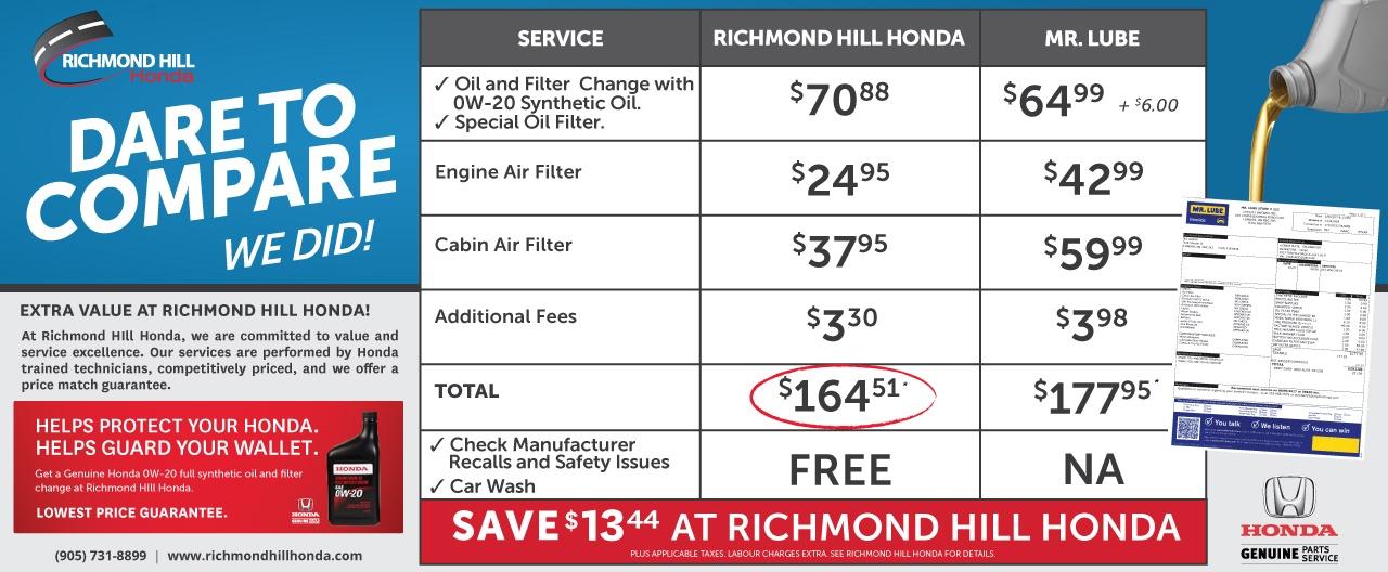 Honda A12 Service >> Auto Repair Richmond Hill Honda Service Richmond Hill Honda